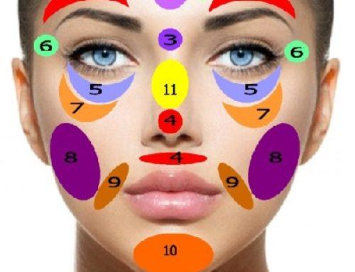 I punti energetici del viso